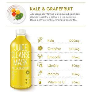 Masca Ariul Juice Varza Kale & Grapefruit, 20g